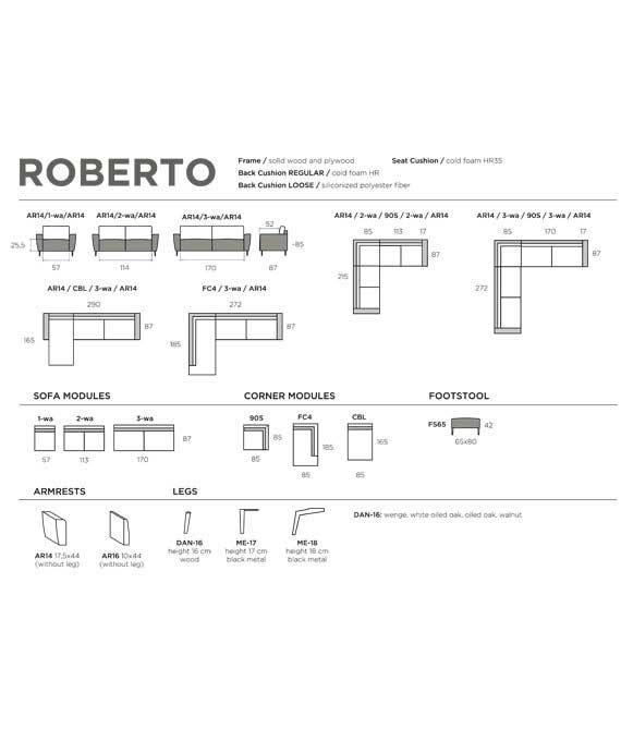 Roberto modulkart